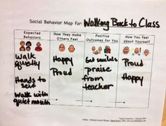 11 best social behaviour mapping images on Pinterest | Social ...