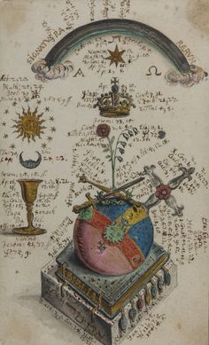 Alchemical and Rosicrucian Compendium (Selected Pages). Mellon MS 110. 1760.
