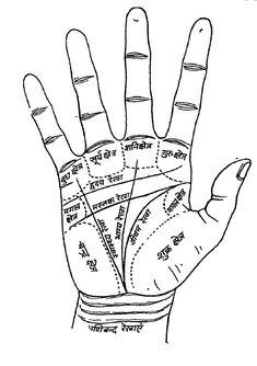 Prediction by hand reading Astrology In Hindi, Astrology Chart, Vedic Astrology, Palm Reading In Hindi, Palm Reading Charts, Vedic Mantras, Hindu Mantras, Sanskrit Quotes, Green Tara Mantra