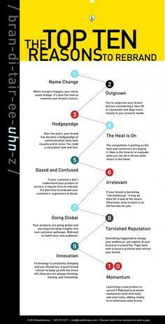 The Top Ten Reasons To ReBrand Infographics #Infographics #Rebrand