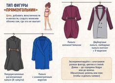 Выбираем пальто по типу фигуры: шпаргалки для шоппинга 6