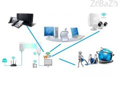 Emirates hills IT internet network service technician in Dubai emirates hills 0556789741 - Free classifieds, free ads, classified ads, free classified site in UAE