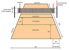 Different Types Of Stadium Dimensions - Engineering Discoveries Beach Volleyball Court Dimensions, Volleyball Court Size, Volleyball Court Backyard, Volleyball Rules, Volleyball Spandex, Basketball Court Size, Volleyball Skills, Volleyball Training, Volleyball Players