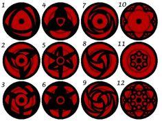 145 Examples of Mangekyou Sharingans | Cuded