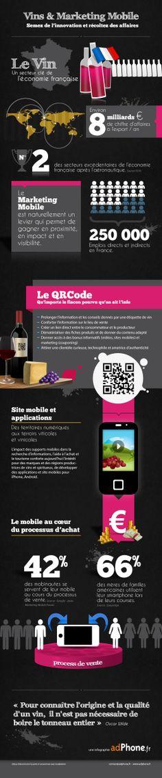 """""""Vins & Marketing Mobile"""" sept-2011 par www.adphone.fr/2011/09/actualites-marketing-mobile-adphone/vins-spiritueux-et-marketing-mobile-l'infographie-adphone/ . Infographie Vin."""