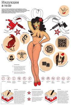 Все об искусстве тату: техника, нанесение и удаление   Инфографика   Московские новости