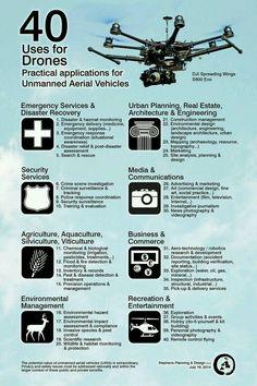 #quadcopters #quadcopteruses  #technologygadgets #gadgets #like #follow #follow
