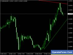 Download Semafor Tro Modified Forex Mt4 Indicator Forexisgreat