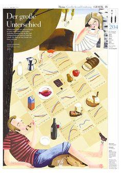 Die Zeit - Homepage von Martin Burgdorff