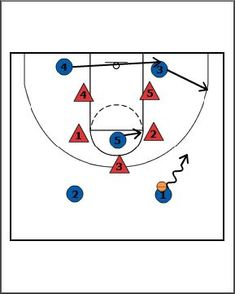 How To Become Great At Playing Basketball. For years, fans of all ages have loved the game of basketball. This article will help to fine tune your Duke Basketball Tickets, Fsu Basketball, Outdoor Basketball Court, Basketball Schedule, Basketball Tricks, Basketball Floor, Basketball Plays, Basketball Workouts, Basketball Skills