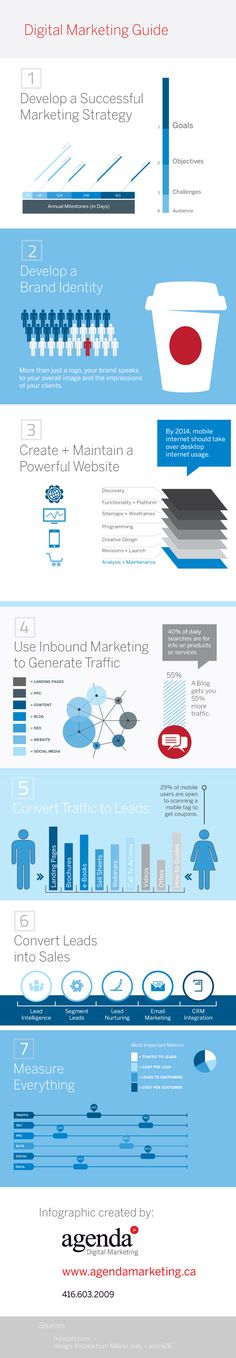Infographic: 7 Steps to Digital Marketing #infographic