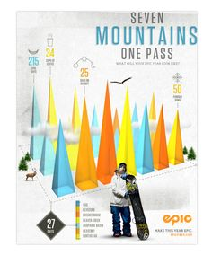 Vail Epic Season Pass #infographics