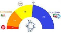 il popolo del blog,notizie,attualità,opinioni : Elezioni, simulazione Ixè: il centrodestra vince a...