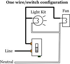 gfci plug wiring diagram with 493284965415646908 on Nema 10 50r Wiring Diagram together with Electrical And Av Wiring additionally Bathroom Gfci Receptacles Picture 15   And 20   Rated moreover Black And White Wires Crossed In The Ceiling in addition Wiring Diagram Electric Furnace.