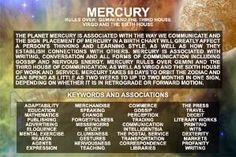 Mercury rules over Gemini and the House and Virgo and the House. Pluto In Scorpio, Neptune In Capricorn, Sun In Taurus, Pisces, Aquarius, Astrology Zodiac, Astrology Chart, Learn Astrology, Astrology Numerology