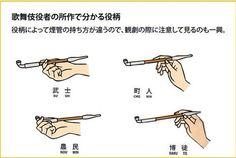 Twitter / genkofox: 煙管を探していて知ったのですが、歌舞伎の役者さんは武士、町人 ... (via https://twitter.com/genkofox/status/437969288318562304/photo/1 )