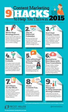 9 Content Marketing Hacks to Help You Thrive in 2015 | MarketingHits | Scoop.it