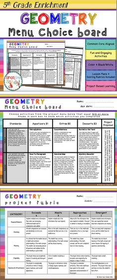 Geometry Enrichment Choice Board for 5th Grade - This board contains three leveled activities for each standard: appetizer, entrée, and dessert.   NO TWO ACTIVITIES ARE ALIKE!
