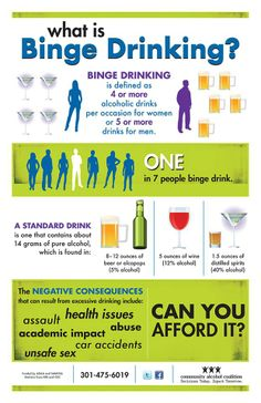 binge drinking epidemic in australia Almost half of young australian adults engage in binge-drinking on at least a  monthly basis, a new report shows – but across the board rates of.