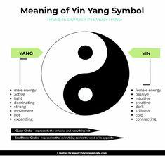 The Yin Yang is an ancient Asian symbol, popular in jewelry. Ying Y Yang, Yin Yang Art, Yin Yang Quotes, Yin Yang Meaning, Yin Yang Tattoos, Yoga Symbols, Qigong, Science, Tai Chi