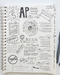 AP Spanish Language and Culture Syllabus, hand-lettered by @mimipalmer  #syllabus #backtoschool