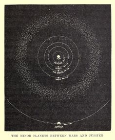 Asteroid belt. This wonderful universe; a little book about suns and worlds, moons and meteors, comets, and nebulæ. 1920.