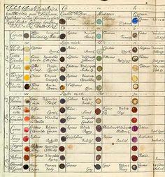 Hue, saturation, pantone. Em 1776. : Update or Die