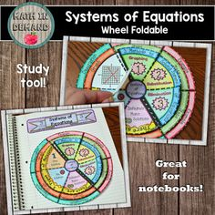 Students will be constructing a foldable on systems of equations. The foldable goes over the 3 methods in solving systems of equations: graphing, substitution, and elimination. The foldables includes the steps and an example for each method. In addition, the foldable goes over the 3 possible solutions: one solution, no solution, and infinitely many solutions.