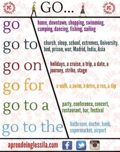 "📍English Collocations with ""GO"" 🇬🇧 Teaching English Grammar, English Writing Skills, English Vocabulary Words, Learn English Words, Grammar And Vocabulary, English Language Learning, Grammar Lessons, Essay Writing, English Phrases"