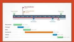 ms powerpoint timeline