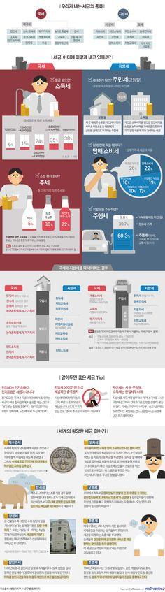 [알게 모르게 내는 세금 이야기] 소주vs담배vs 휘발유, 세금킹은 무엇일까 - 조선닷컴 인포그래픽스 - 인터랙티브 > 경제