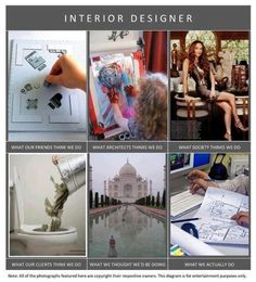 44 best furniture charts data images in 2012 - What does it take to be an interior designer ...
