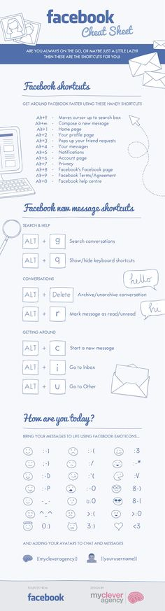 Facebook Cheat Sheet – Use Facebook Faster With These Shortcuts #infographs
