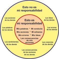 Mi #responsabilidad
