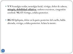  V 9 Neuralgia ocular, neuralgia facial, vértigo, dolor de cabeza, miopía, debilidad olfativa, sudores excesivos, congest...