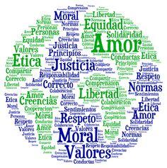 Ética vs Moral