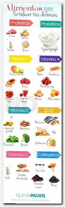 83 days diet to lose 5 kilos, 3 idiots, , ow carb welche kohlenhydrate, best snacks to eat on a diet, rich in fiber foods and fruits, mayo soup diet, zone vs paleo, low carb weihnachtsrezepte