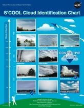 Printable cloud identification sheet - Tiger req. 5f,  Bear elect. 2, Weather Belt Loop
