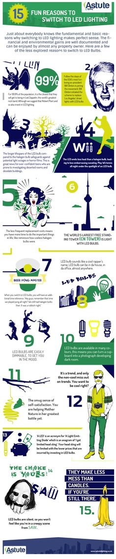 15 fun reasons to switch to LED lighting