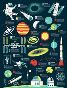 'Space-Themed Alphabet' Pairs Each Letter With A Fun Fact Of The Galaxy - DesignTAXI.com