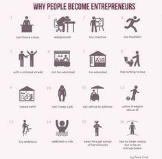 Manners Deze graphics tonen hoe start-ups groot zijn geworden