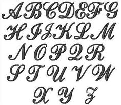 New GraffitiExamples Of The Types And Styles Graffiti Is Fonts Alphabet Murals Sketch Alphabets