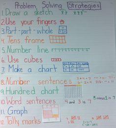 Math Problem Solving Strategies for Kindergarten.