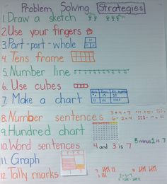 Math Problem Solving Strategies for Kindergarten.