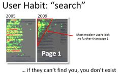 Users habit of search - users are getting more savvy