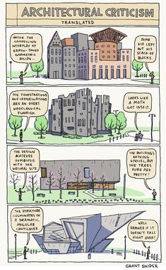 Architectural Criticism Translated