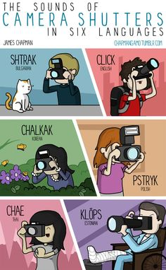 ¿Cómo suena el sonido de una cámara de fotos tomando una fotografía en otros idiomas?  CLICK!