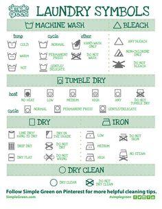 lg washing machine symbols meaning