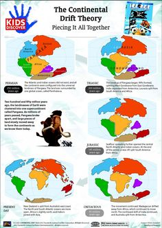 The Continental Drift Theory. Ice Age Infographics (FREE Printables) Kids Discover