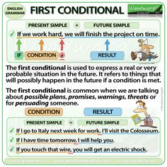 Learn how to use the first conditional in English. Includes grammar rules and example sentences with the first conditional, also known as Type 1 conditionals. English Grammar Tenses, Teaching English Grammar, English Grammar Worksheets, Grammar Lessons, English Vocabulary, Learning English, Conditionals Grammar, Woodward English, Grammar Reference